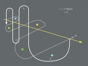 GI2012: Time Diagrams, by Allistair Burt