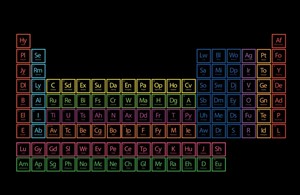 Periodic Table of Emotions, by Aidan Moesby