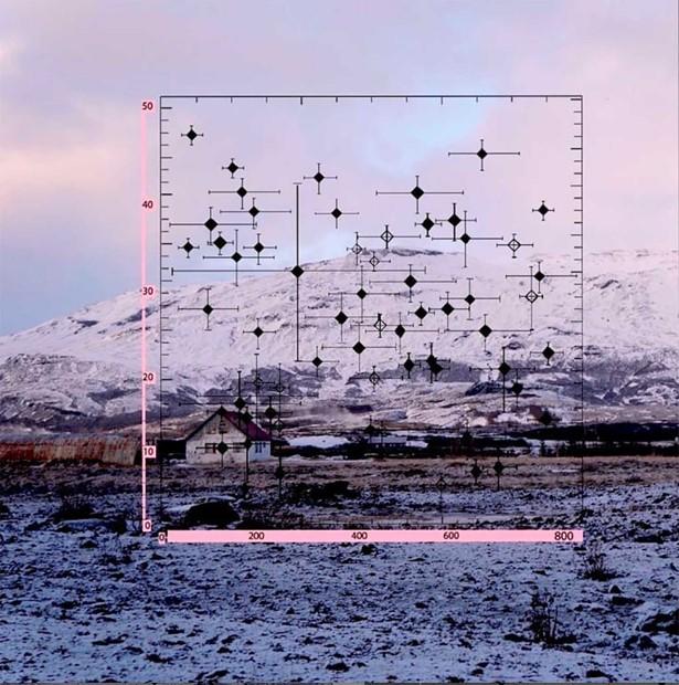 Soundscape – Iceland
